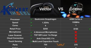 Anki Vector vs Cozmo comparison chart infographic differences between Vector and Cozmo